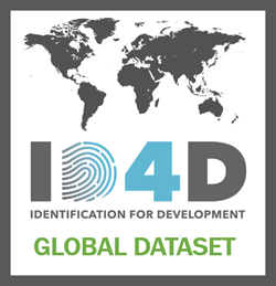 id4d-global-dataset