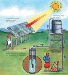 solar-pumping-handbook-1